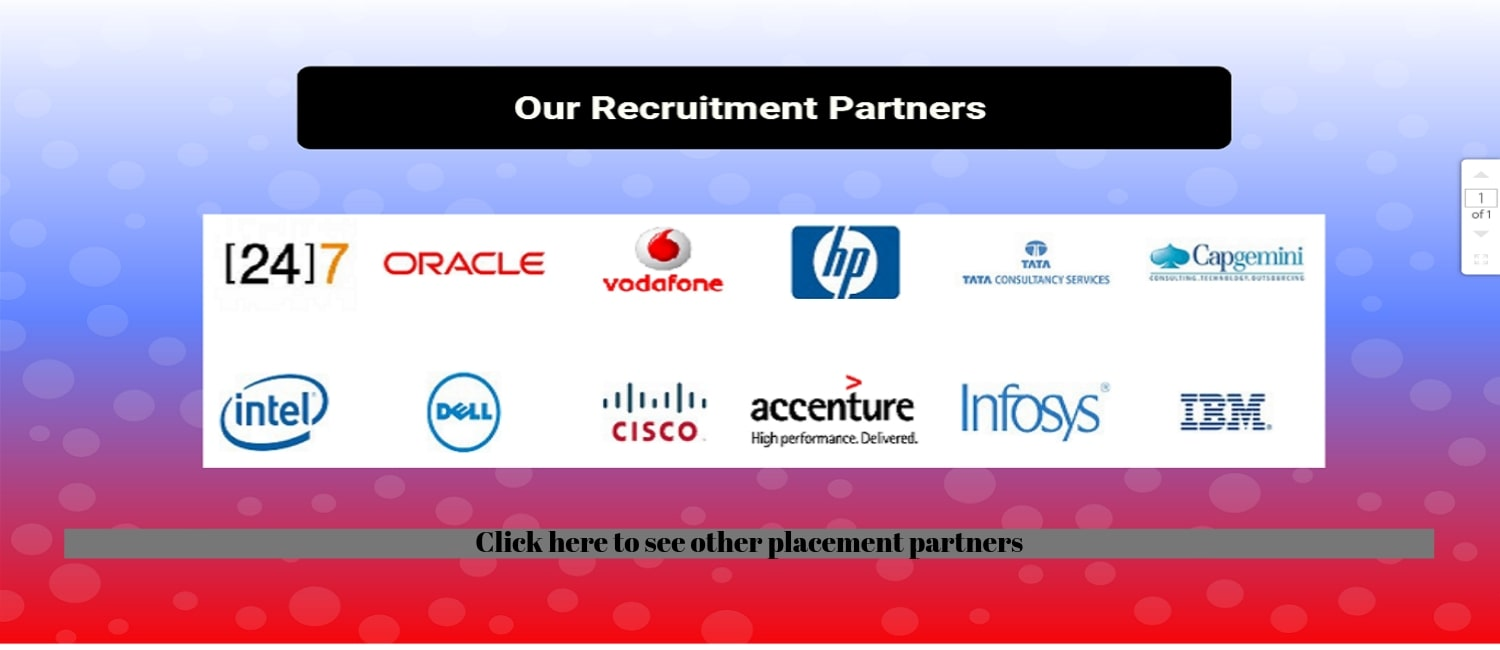 CCNA, CCNP, CCIE recruitment partners